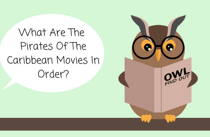 Image with Owl that asks Pirates Of The Caribbean Movies In Order